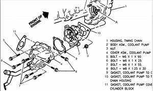 I Need The How To List On Changing A Water Pump On A 1996 Buick Skylark 2 4 And Diagrams Thanks