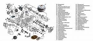 Peugeot Speedfight 2 Roller Motor Explosionszeichnung