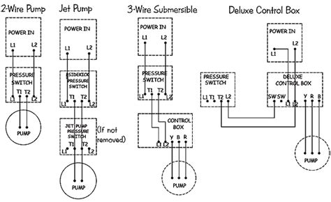 Well Pressure Switch Wiring Diagram by Square D Air Compressor Pressure Switch Wiring Diagram