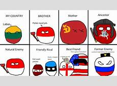 Lithuania My country Countryballs
