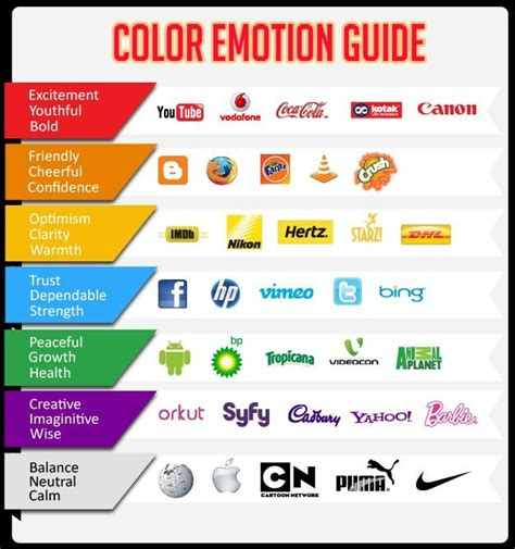 color emotion guide color emotion guide infographics tutorials and