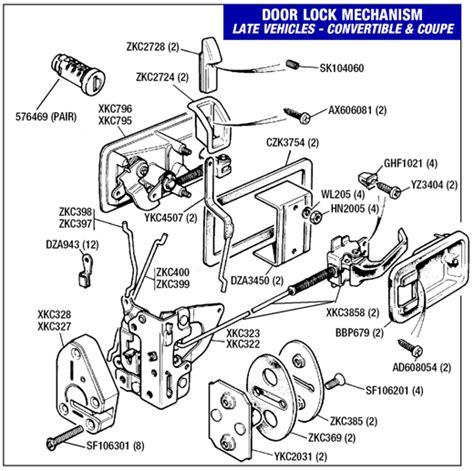 Car Door Lock Mechanism Diagram by Triumph Tr7 Door Lock Mechanism Square Interior Locking