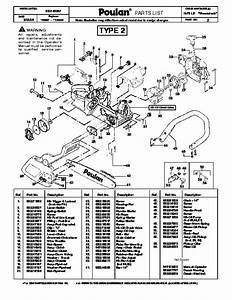 Poulan 1975le Woodshark Chainsaw Parts List  2008