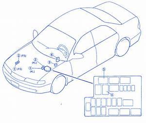 Mazda 626 2 0 1997 Fuse Box  Block Circuit Breaker Diagram