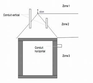 Poele A Granule Evacuation Par Le Haut : schema evacuation poele a granule ~ Premium-room.com Idées de Décoration