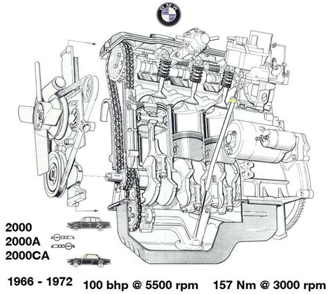 2001 Bmw 325i Engine Component Diagram by Bmw Engine Diagram Search Wall Graphics