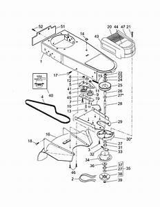 How To Change Belt On Craftsman Walk Behind Weed Trimmer