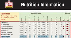 Wendy S Menu Nutrition Chart Wendy 39 S New Burger Is Fatter Product Development In The