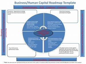 3 01 2013 human capital roadmap template author anna for Human capital planning template