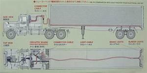 Tamiya 56502 1  14 Rc Tractor Truck Semi