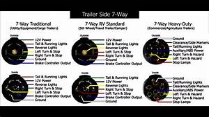 7 Way Trailer Plug Wiring Diagram