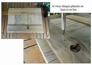 Planche De Bois Flotté : tableau d co en planches au fil de l 39 eau bois flott ~ Melissatoandfro.com Idées de Décoration