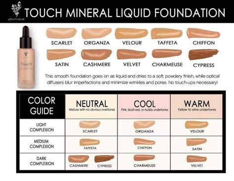 foundation colors makeup foundation color parison chart makeup vidalondon