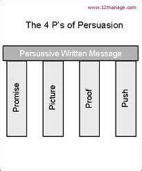 persuasive advertisement images teaching