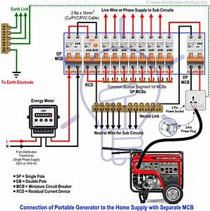 Wiring Diagram Panel Ats Amf Pdf