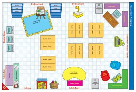 pin by pam on classroom layout kindergarten classroom 539 | 53680761fec3daa16478d3ecdd121072 classroom layout kindergarten classroom
