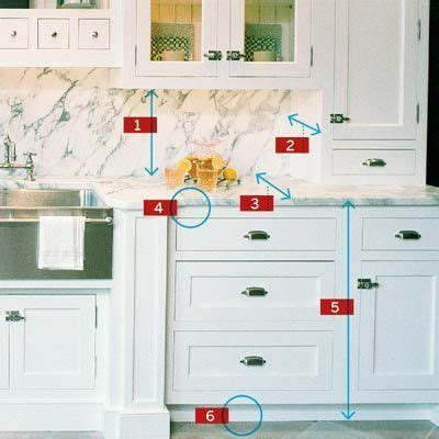 kitchen dimensions images  pinterest small