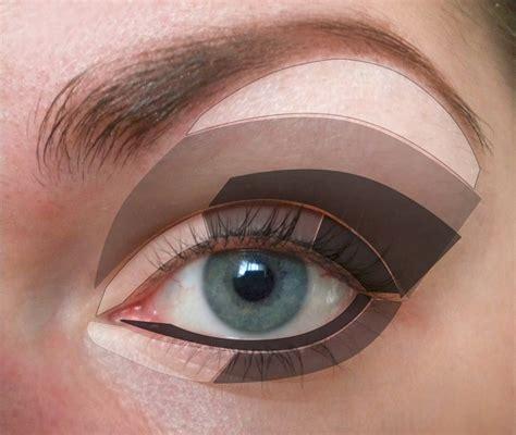 apply eyeshadow step  step