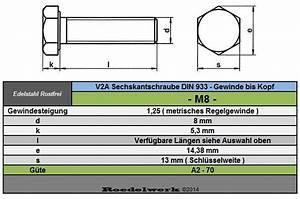 M10 Schraube Durchmesser : sechskantschrauben edelstahl m8 din 933 vollgewinde schrauben 8 mm v2a a2 va ebay ~ Watch28wear.com Haus und Dekorationen