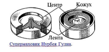 Супермаховик нурбея гулиа – механический накопитель энергии — альтернативный взгляд