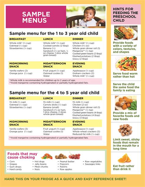 Sample Menu For The One To Three Year Old And Four To Five