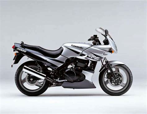 Motorcycle Insurance Bargains