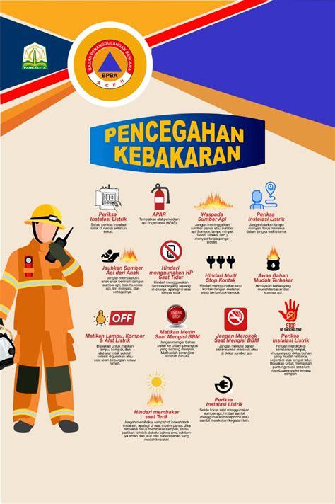 bpba poster pencegahan kebakaran