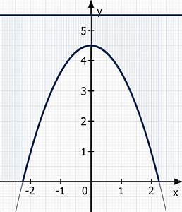 Nullstellen Berechnen Quadratische Funktion Aufgaben : anwendungsaufgaben funktionen ~ Themetempest.com Abrechnung