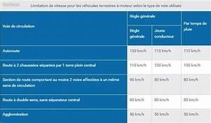 F 15 Vitesse Maximale : baisse de la vitesse maximale autoris e de 90 80 km h plateforme must ~ Medecine-chirurgie-esthetiques.com Avis de Voitures