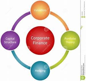 Corporate Finance Business Diagram Stock Illustration