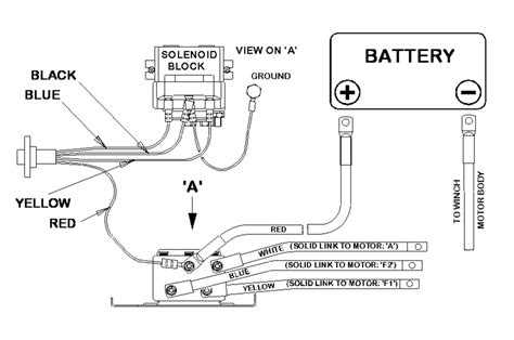 Ramsey Winch Switch Wiring Diagram by Superwinch Lt3000 Atv Wiring Diagram Wiring Diagram