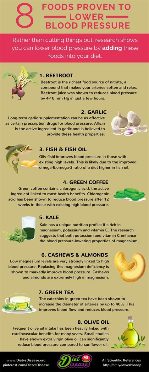 foods scientifically proven    blood