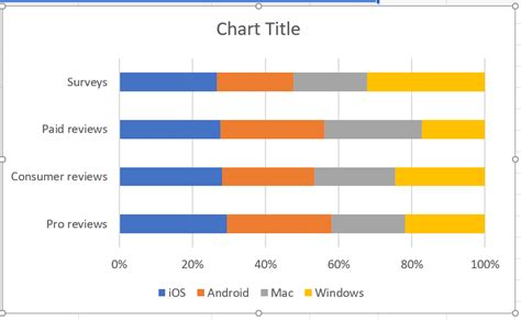 bar graph  excel clustered stacked charts