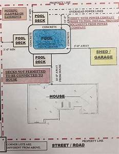 Electrical Plan Requirement