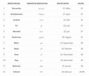 Schaltjahr Berechnen : wie sehen die arabischen zahlen aus wir kl ren sie auf ~ Themetempest.com Abrechnung