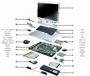 Laptop Parts  U0026 Laptop Accessories And Refurbished Laptop