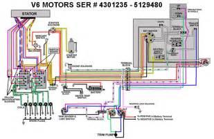 similiar 2002 mercury 225 wiring diagram keywords mercury 225 optimax wiring diagram mercury outboard wiring diagrams