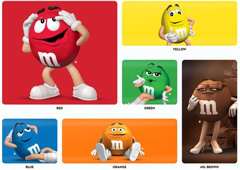 The Story Of The M&m's Characters