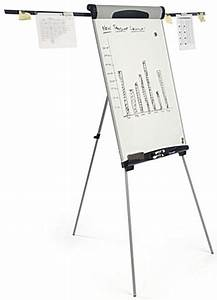 Flip Chart Board With Stand Height Adjustable Dry Erase Board Counter Floor