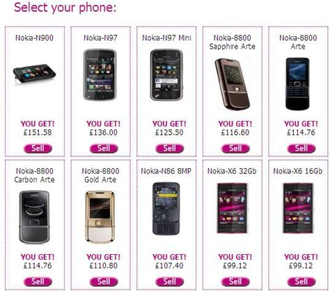 get money for your mobile phones