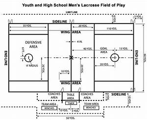 Boys U2019 Youth Lacrosse Rules  U2013 Atlantic Lacrosse