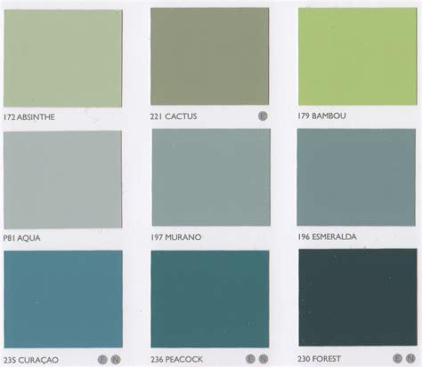 peinture cuisine tollens couleurs printemps 359 degrés le