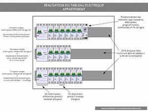 realiser le tableau de repartition electrique With realiser son installation electrique maison