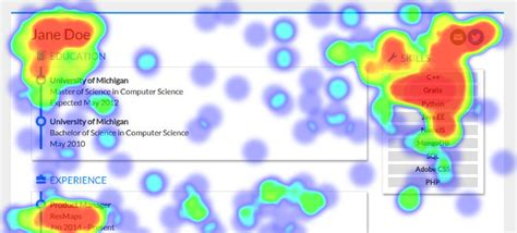 resume analytics and heatmaps or resmaps is an tool