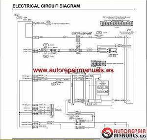 Mitsubishi Canter 2012 Service Manual