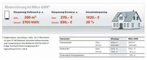 Gasverbrauch Pro Jahr : nijhuis heiztechnik service gmbh st hleinsh henstra e ~ Lizthompson.info Haus und Dekorationen