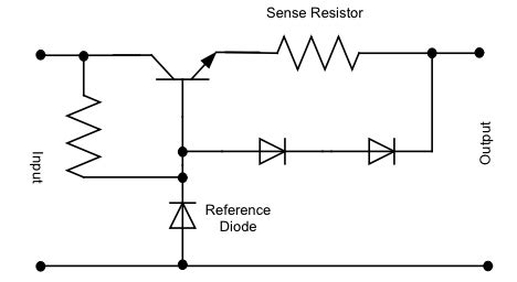 Power Supply Current Limiters Using Transistors