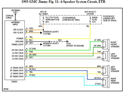 Can You Get The Radio Wiring Diagram For Gmc Jimmy