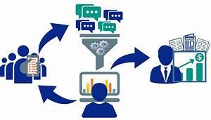Data-Driven Tips for Survey Success - Revinate