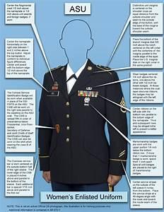 Army Asu Male Female Photo Guide
